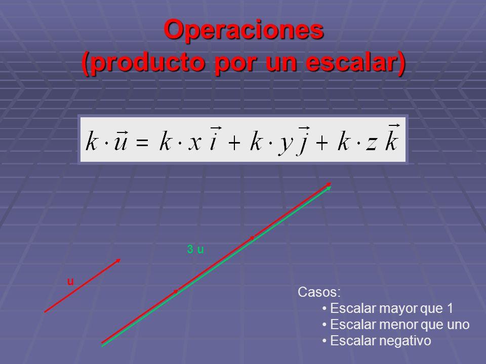 Operaciones (producto escalar) El producto escalar de dos vectores es: Aplicaciones: Puede calcularse el ángulo entre dos vectores E El resultado es un número (escalar) V Vale 0 si los vectores son perpendiculares Pueden calcularse vectores perpendiculares