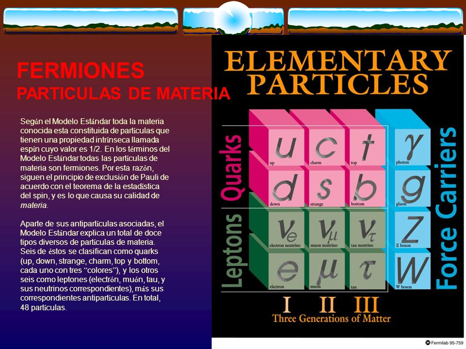 Seg ú n el Modelo Est á ndar toda la materia conocida esta constituida de part í culas que tienen una propiedad intr í nseca llamada esp í n cuyo valo