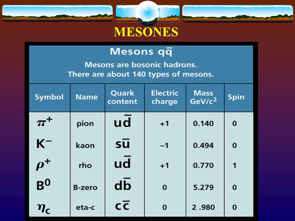 MESONES