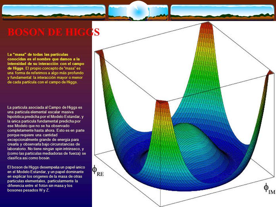 La part í cula asociada al Campo de Higgs es una part í cula elemental escalar masiva hipot é tica predicha por el Modelo Est á ndar, y la ú nica part