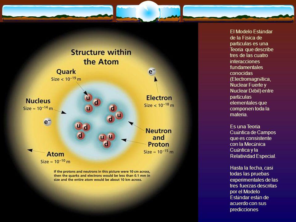 El Universo puede explicarse a partir de: 36 quarks 12 leptones 8 gluones 3 bosones W+,W-, Z 1 fotón...y 1 o más bosones de Higgs TOTAL: 61 partículas...o más.