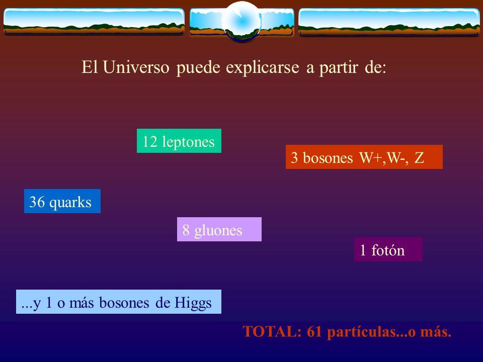 El Universo puede explicarse a partir de: 36 quarks 12 leptones 8 gluones 3 bosones W+,W-, Z 1 fotón...y 1 o más bosones de Higgs TOTAL: 61 partículas