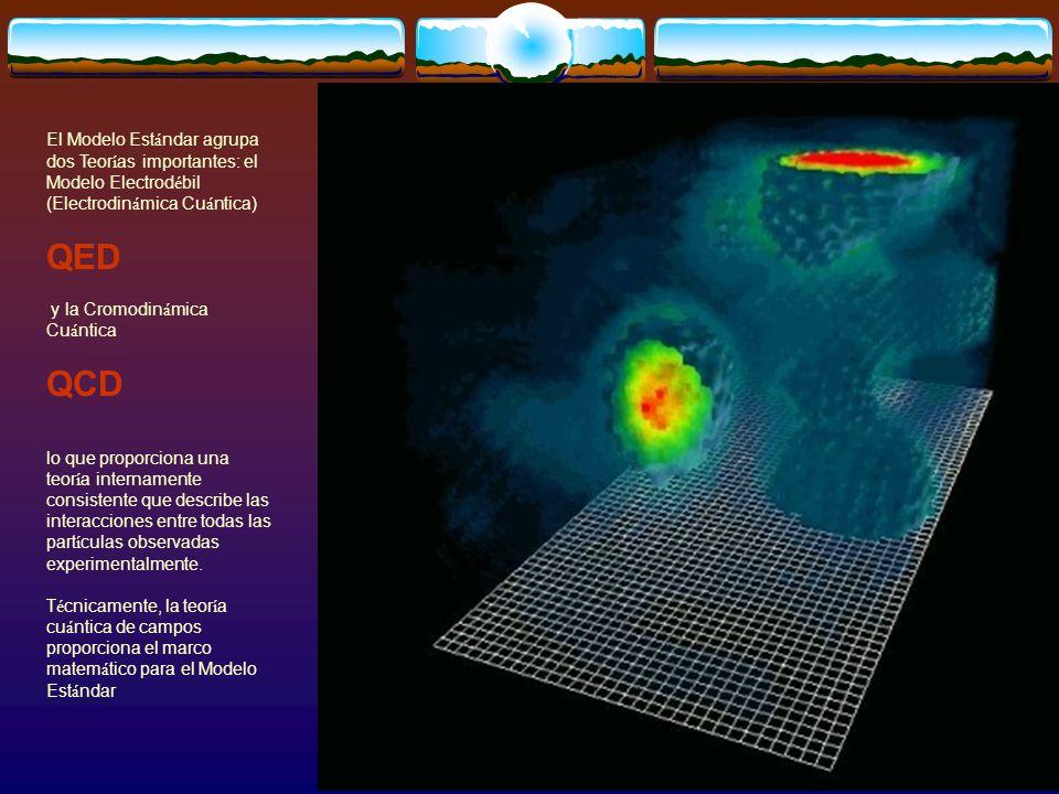 Los ocho gluones median las interacciones nucleares fuertes entre las part í culas cargadas con color (los quarks).