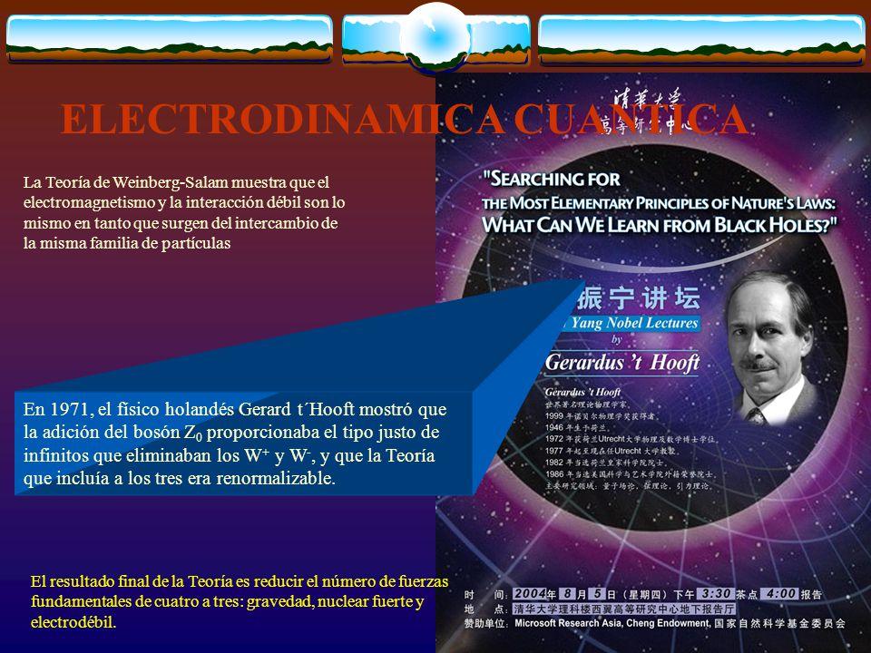 La Teoría de Weinberg-Salam muestra que el electromagnetismo y la interacción débil son lo mismo en tanto que surgen del intercambio de la misma famil