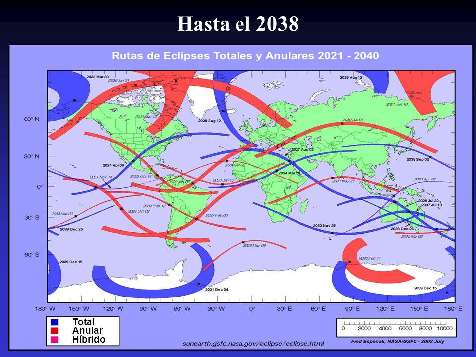 Hasta el 2038 Total Anular Híbrido
