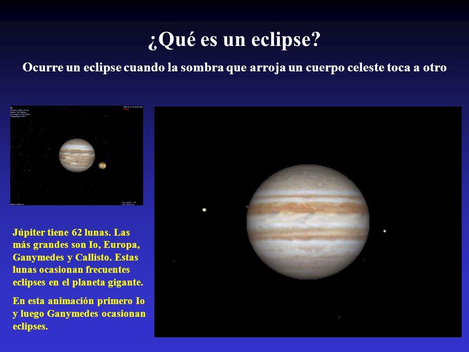 ¿Qué es un eclipse? Ocurre un eclipse cuando la sombra que arroja un cuerpo celeste toca a otro Júpiter tiene 62 lunas. Las más grandes son Io, Europa