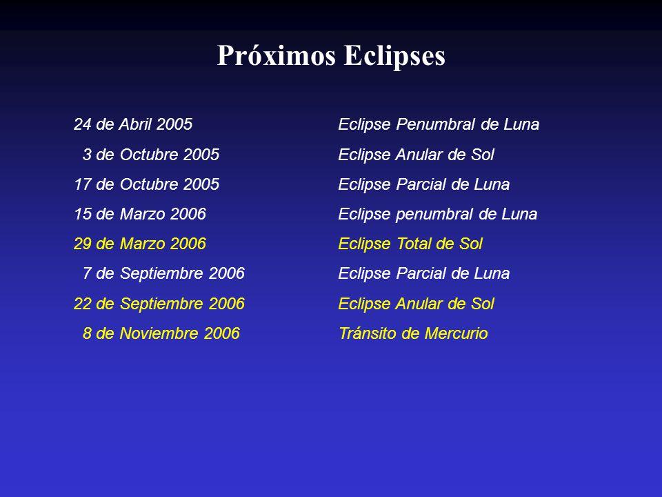 Próximos Eclipses 24 de Abril 2005Eclipse Penumbral de Luna 3 de Octubre 2005Eclipse Anular de Sol 17 de Octubre 2005Eclipse Parcial de Luna 15 de Mar