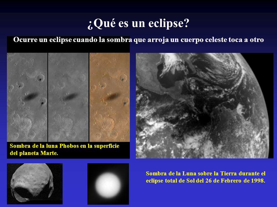 Sombra de la Luna sobre la Tierra durante el eclipse total de Sol del 26 de Febrero de 1998. ¿Qué es un eclipse? Ocurre un eclipse cuando la sombra qu