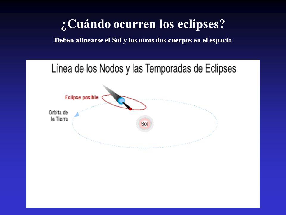 ¿Cuándo ocurren los eclipses? Deben alinearse el Sol y los otros dos cuerpos en el espacio