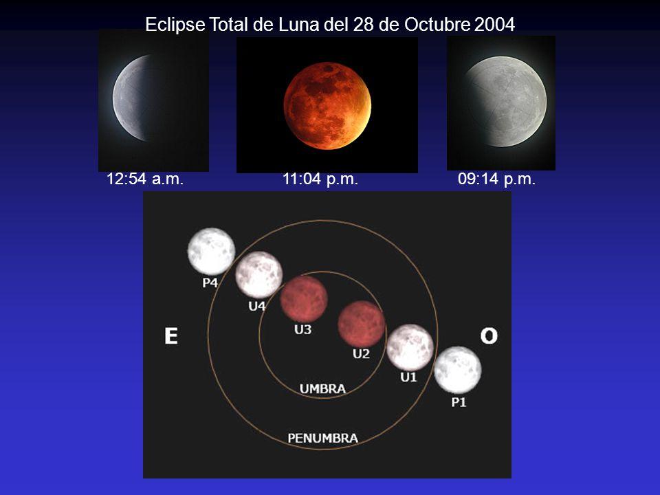 09:14 p.m.11:04 p.m.12:54 a.m. Eclipse Total de Luna del 28 de Octubre 2004