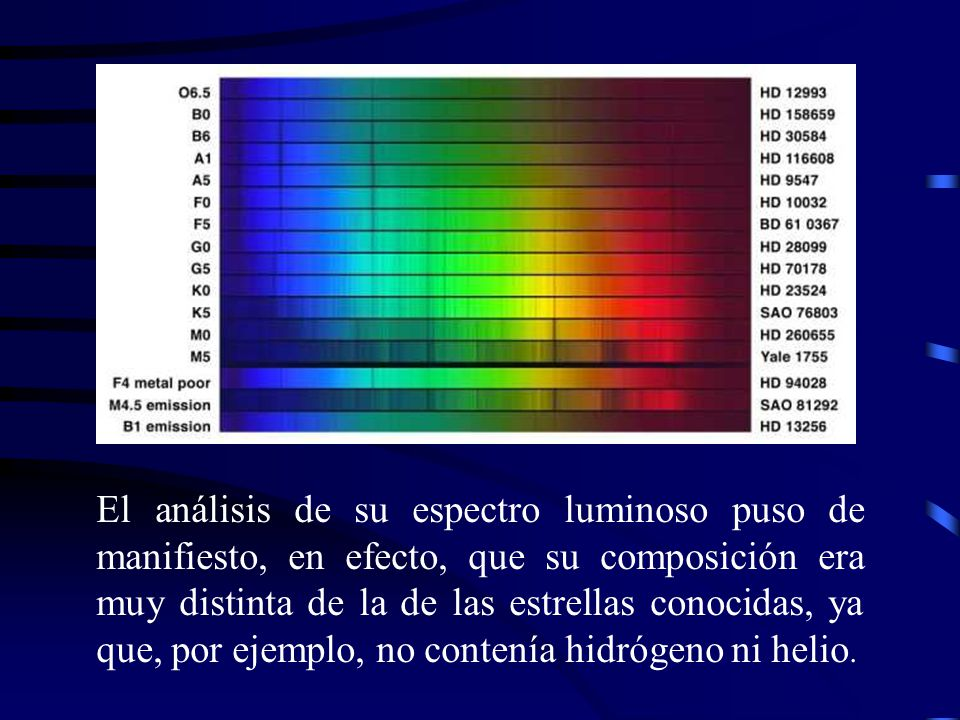 El análisis de su espectro luminoso puso de manifiesto, en efecto, que su composición era muy distinta de la de las estrellas conocidas, ya que, por ejemplo, no contenía hidrógeno ni helio.