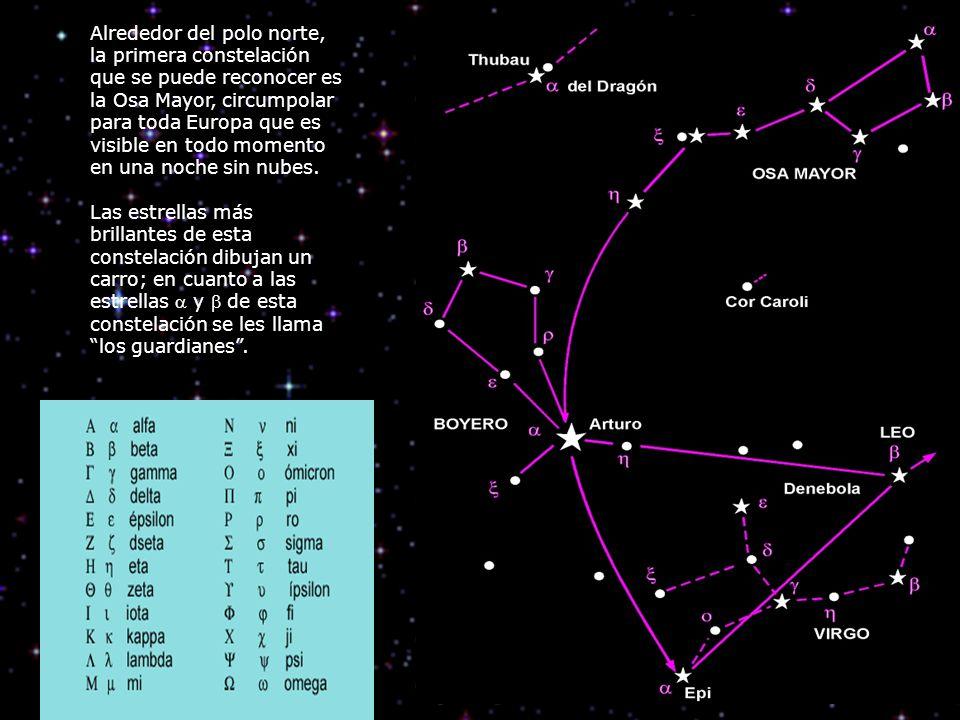Alrededor del polo norte, la primera constelación que se puede reconocer es la Osa Mayor, circumpolar para toda Europa que es visible en todo momento