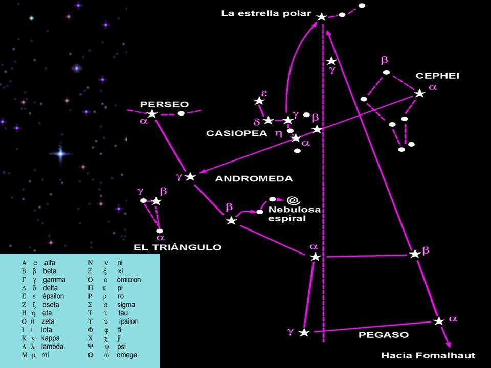 El arco de círculo formado por la cola de la Osa Mayor prolongada hacia abajo apunta hacia Arturo, la estrella más brillante de la constelación de Boyero, en la proximidad de la cual seis estrellas en semicírculo y muy próximas forman la corona boreal.