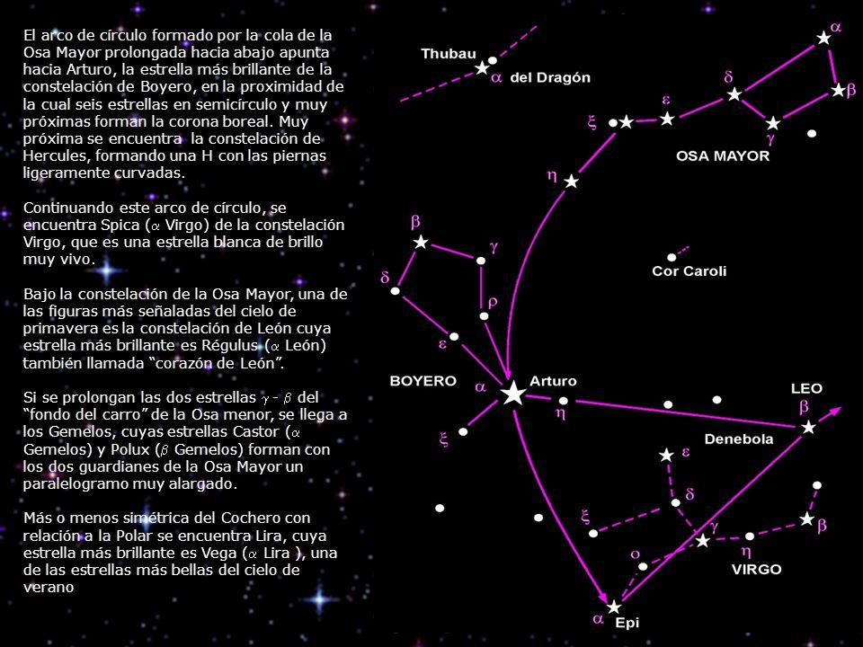 El arco de círculo formado por la cola de la Osa Mayor prolongada hacia abajo apunta hacia Arturo, la estrella más brillante de la constelación de Boy