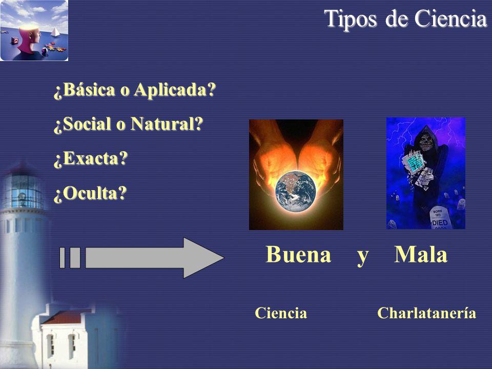 Tipos de Ciencia ¿Básica o Aplicada.¿Social o Natural.