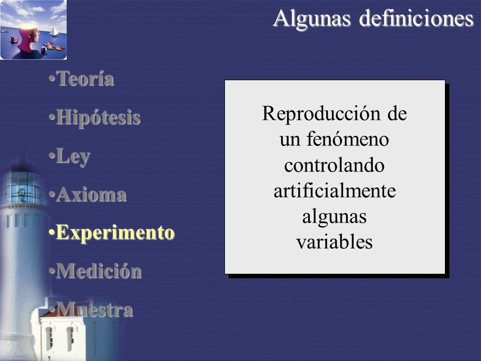 Algunas definiciones Reproducción de un fenómeno controlando artificialmente algunas variables Reproducción de un fenómeno controlando artificialmente algunas variables TeoríaTeoría HipótesisHipótesis LeyLey AxiomaAxioma ExperimentoExperimento MediciónMedición MuestraMuestra