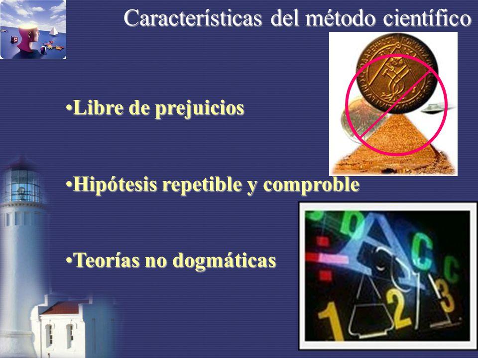 Método Científico 1.De casos 2.Estadístico 3.Inductivo 4.Deductivo 5.Experimental 6.¿ ?