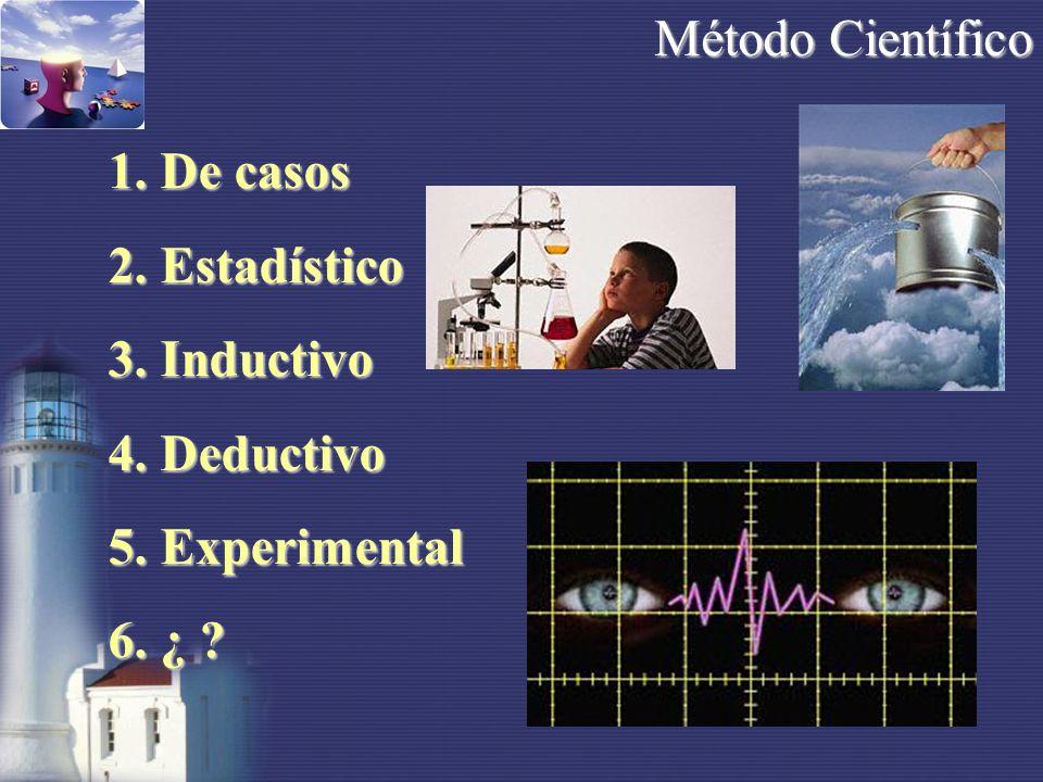 Algunas definiciones Suposición que puede ser puesta a prueba Suposición que puede ser puesta a prueba TeoríaTeoría HipótesisHipótesis LeyLey AxiomaAxioma ExperimentoExperimento MediciónMedición MuestraMuestra