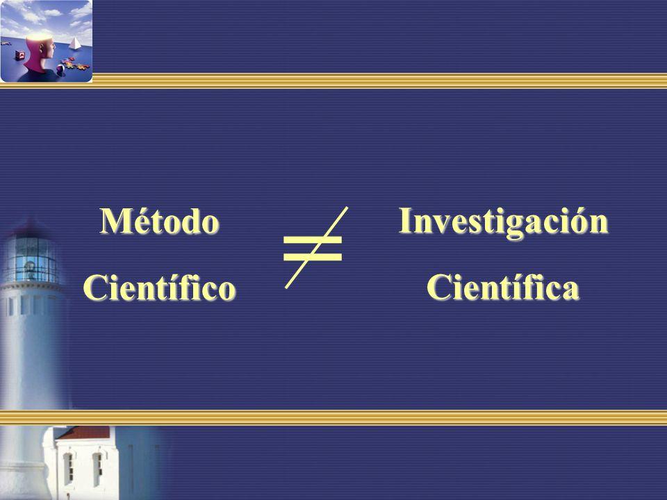 MétodoCientífico InvestigaciónCientífica =