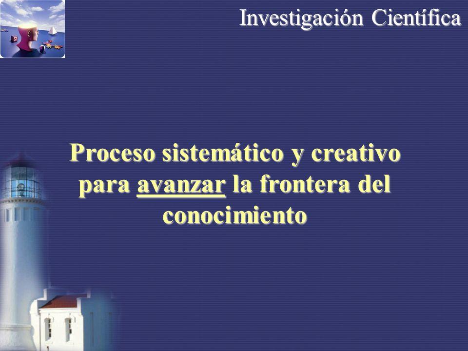Requisitos para la Investigación CientíficaCuriosidad Conocimientos (Científicos) Recursos Materiales Comprobación independiente (publicar) Honestidad Intelectual Trabajo en equipo SuerteEsfuerzo