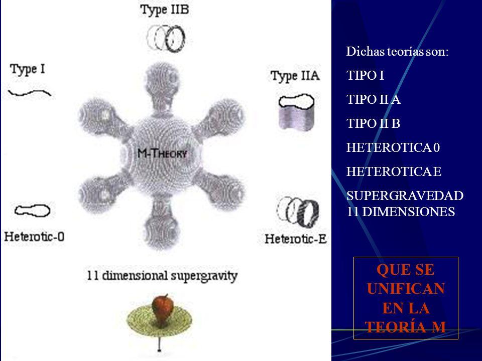 Dichas teorías son: TIPO I TIPO II A TIPO II B HETEROTICA 0 HETEROTICA E SUPERGRAVEDAD 11 DIMENSIONES QUE SE UNIFICAN EN LA TEORÍA M