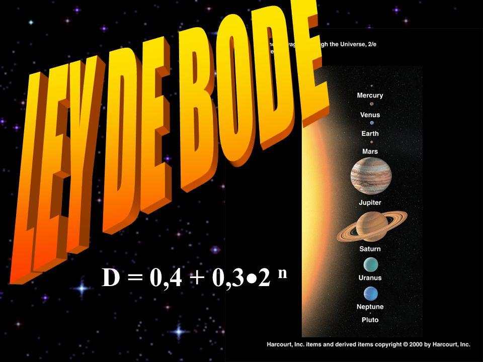 D = 0,4 + 0,3 2 n