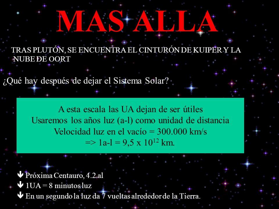 MAS ALLA TRAS PLUTÓN, SE ENCUENTRA EL CINTURÓN DE KUIPER Y LA NUBE DE OORT ¿Qué hay después de dejar el Sistema Solar? êPróxima Centauro, 300.000 UA ê
