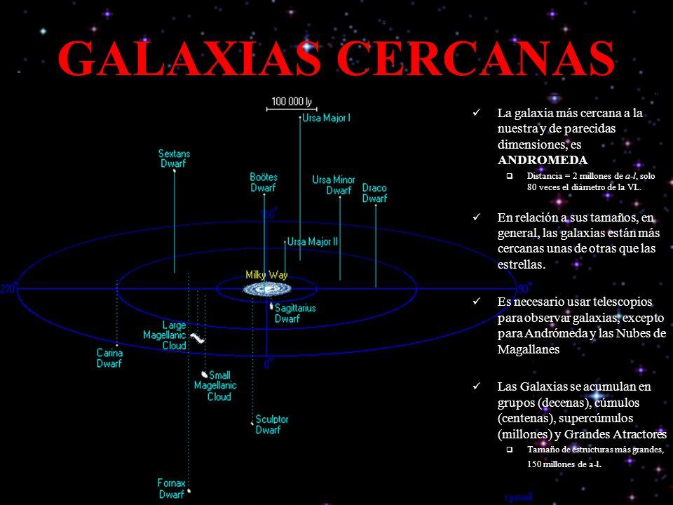 GALAXIAS CERCANAS La galaxia más cercana a la nuestra y de parecidas dimensiones, es ANDROMEDA Distancia = 2 millones de a-l, solo 80 veces el diámetr