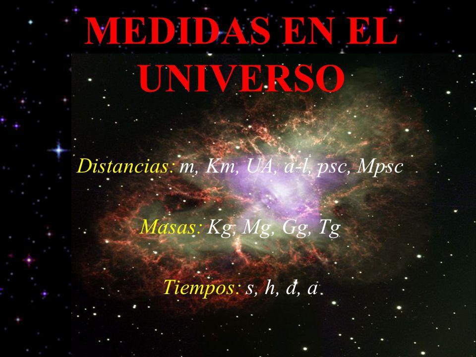 1 UA = 150 millones de km = 10 6 km 1 a-l = 9,46 billones de km = 9,46 10 12 km = 63.271 UA 1 psc = 3,26 a-l = 206.265 UA = 30,85 billones de km = 30,85 10 12 km 1 Mpsc = 10 6 psc