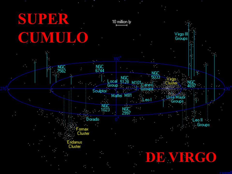 SUPER CUMULO DE VIRGO