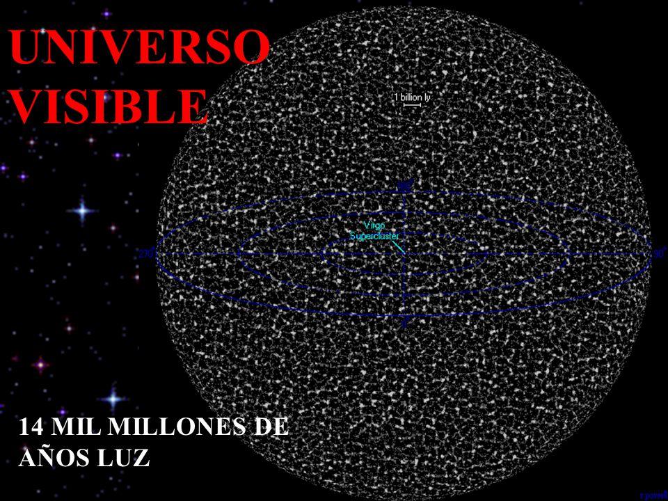 UNIVERSO VISIBLE 14 MIL MILLONES DE AÑOS LUZ