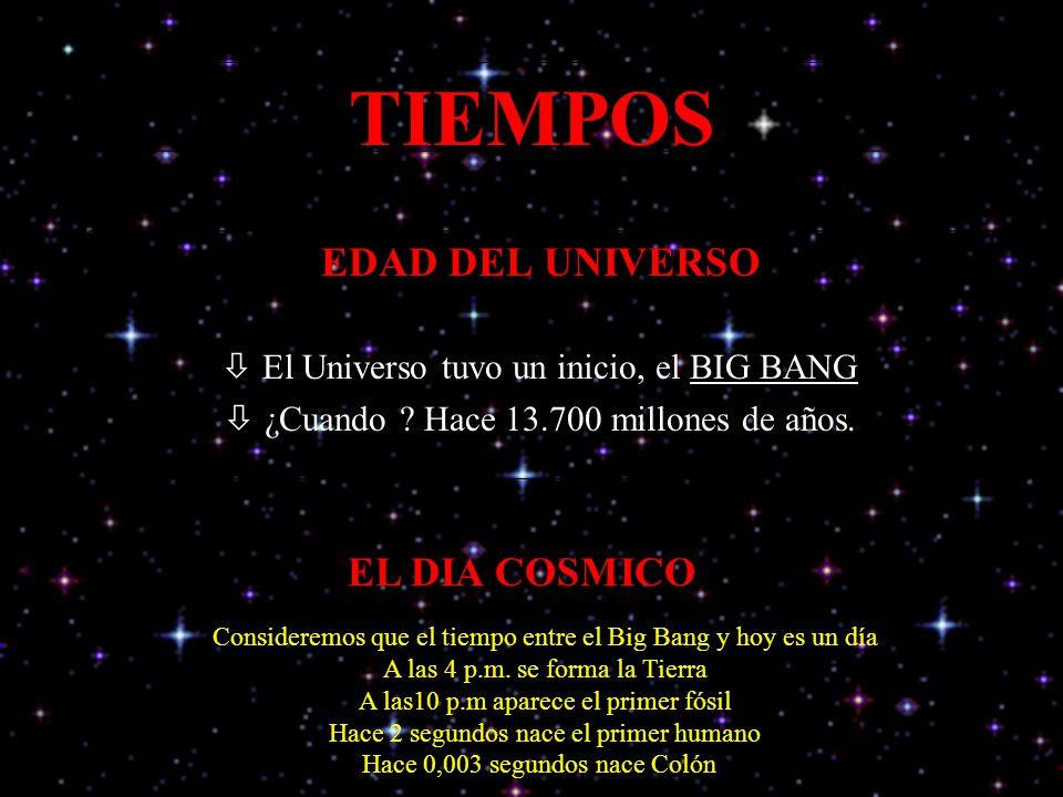 TIEMPOS EDAD DEL UNIVERSO òEl Universo tuvo un inicio, el BIG BANG ò¿Cuando ? Hace 13.700 millones de años. Consideremos que el tiempo entre el Big Ba