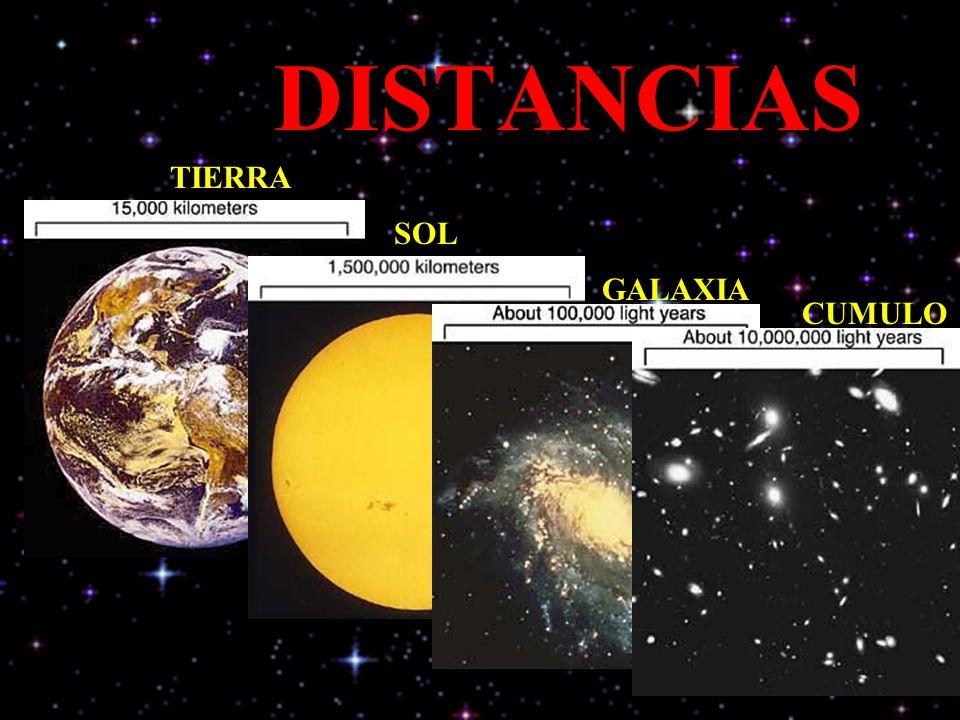 DISTANCIAS TIERRA SOL GALAXIA CUMULO