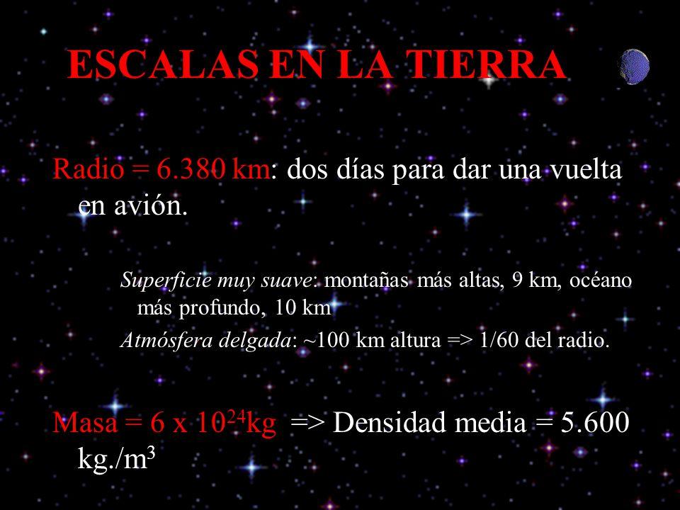 ESCALAS EN LA TIERRA Radio = 6.380 km: dos días para dar una vuelta en avión. Superficie muy suave: montañas más altas, 9 km, océano más profundo, 10