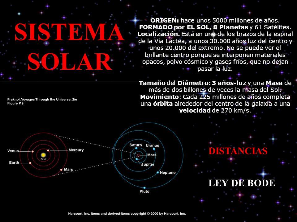 SISTEMA SOLAR DISTANCIAS LEY DE BODE ORIGEN: hace unos 5000 millones de años. FORMADO por EL SOL, 8 Planetas y 61 Satélites. Localización. Está en uno