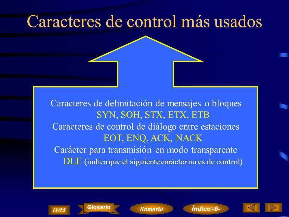 Protocolos más usados orientados al carácter NORMA ECMA-16 NORMA ISO 1745 (MODO BÁSICO) BSC DE IBM RSAN DE TELEFÓNICA CONEXIÓN DE DATAFONOS A IBERPAC-