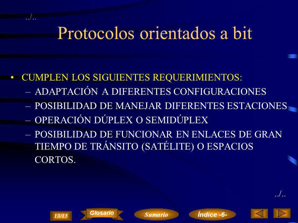 Protocolos orientados a bit HDLC de ISO LAPB del CCITT SDLC de IBM BDLC de BURROUGHS UDLC de UNISYS /.. 12/15 Sumario Glosario Índice -6-
