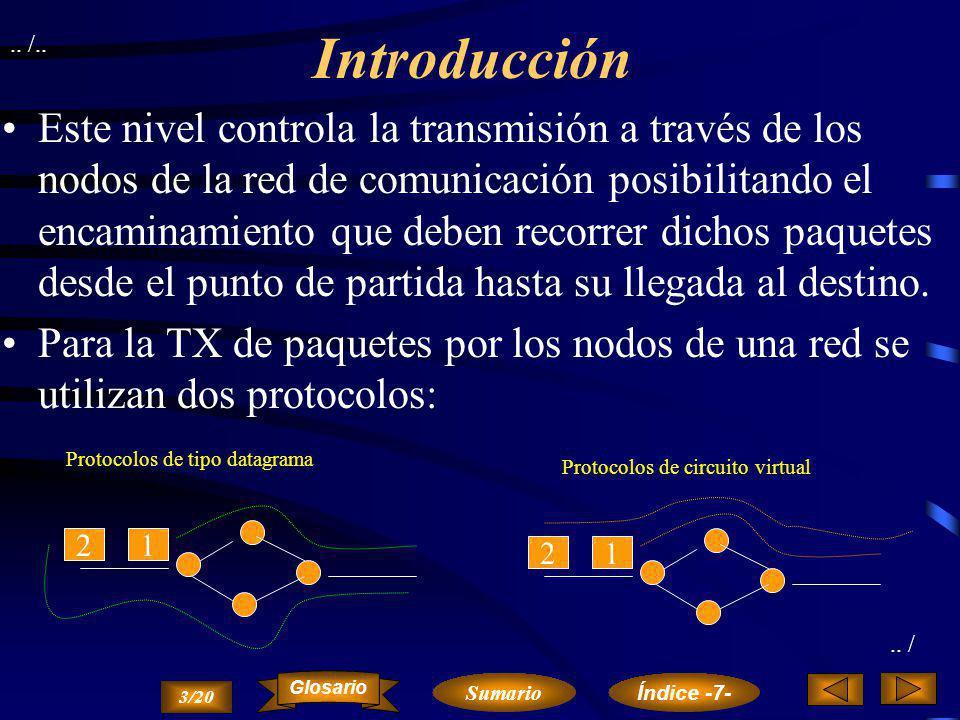 Introducción El nivel de red es el encargado del transporte de los paquetes de datos (constituyen la unidad en este nivel) y se compone de la informac