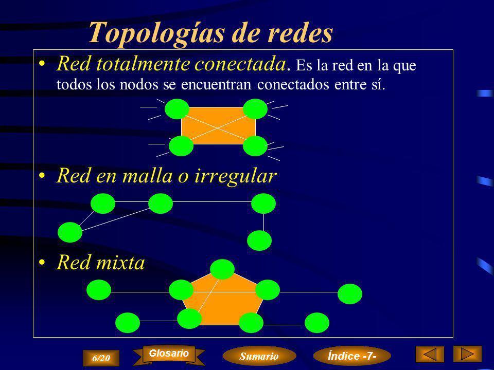 Redes de comunicación de datos El objetivo de la red es transmitir la información desde el emisor al receptor a través de los nodos de la forma más eficiente posible.