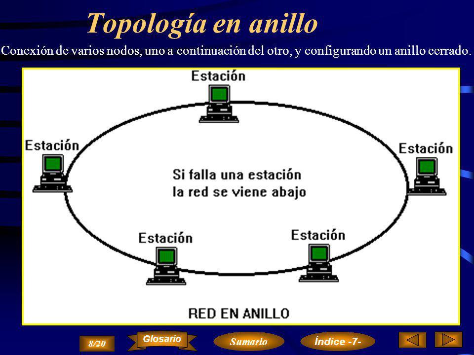 Topología en estrella En esta red todos los nodos se encuentran conectados a un nodo central. 7/20 Sumario Glosario Índice -7-