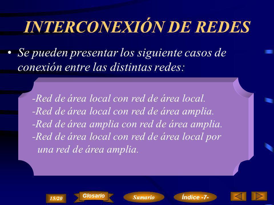 INTERCONEXIÓN DE REDES /.. La interconexión de redes de distinta naturaleza es necesaria ante el envío de información desde un equipo emisor situado e