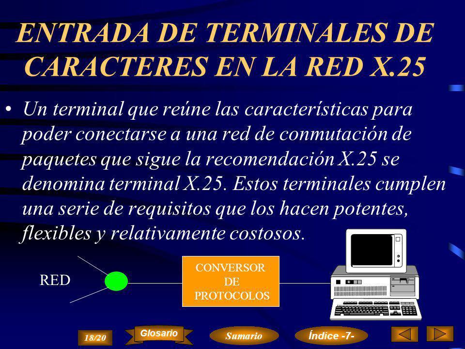 La recomendación CCITT X.25 –Indicador. Determina el principio y el final de la trama. –Dirección. Indica quién es el destinatario de la trama que se