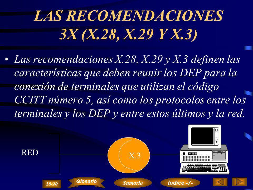 ENTRADA DE TERMINALES DE CARACTERES EN LA RED X.25 Un terminal que reúne las características para poder conectarse a una red de conmutación de paquetes que sigue la recomendación X.25 se denomina terminal X.25.
