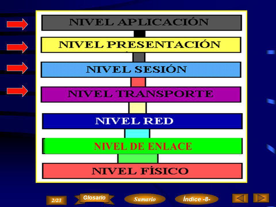 Nivel de transporte Nivel de sesión Nivel de presentación Nivel de aplicación Resumen Cap. 8. Niveles superiores del modelo OSI 1/23 Sumario Glosario