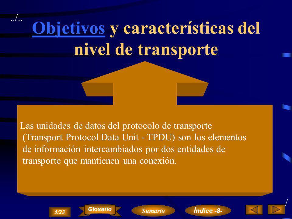 ObjetivosObjetivos y características del nivel de transporte Selección de la calidad del servicio. Transparencia de los recursos de comunicaciones. Si