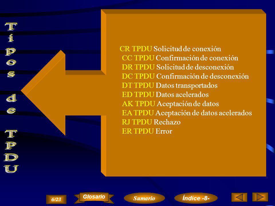 ObjetivosObjetivos y características del nivel de transporte Las unidades de datos del protocolo de transporte (Transport Protocol Data Unit - TPDU) son los elementos de información intercambiados por dos entidades de transporte que mantienen una conexión.../..../ 5/23 Sumario Glosario Índice -8-