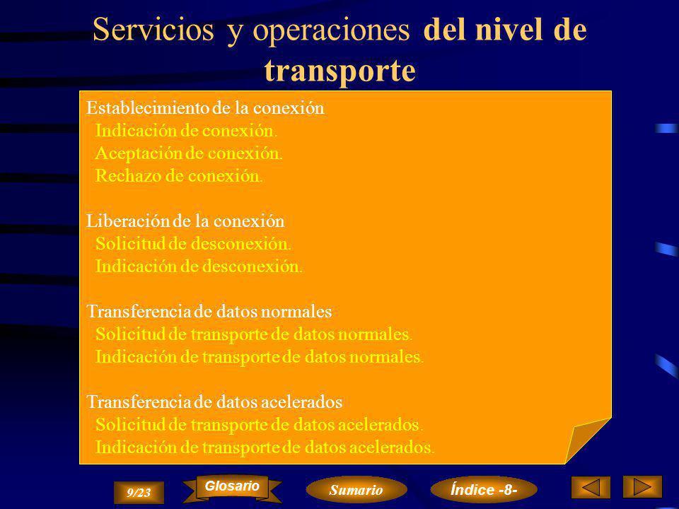 FaseServicio Operación · Establecimiento de la conexión. · Transferencia de datos. · Liberación de la conexión. · Establecimiento de la conexión. · Tr
