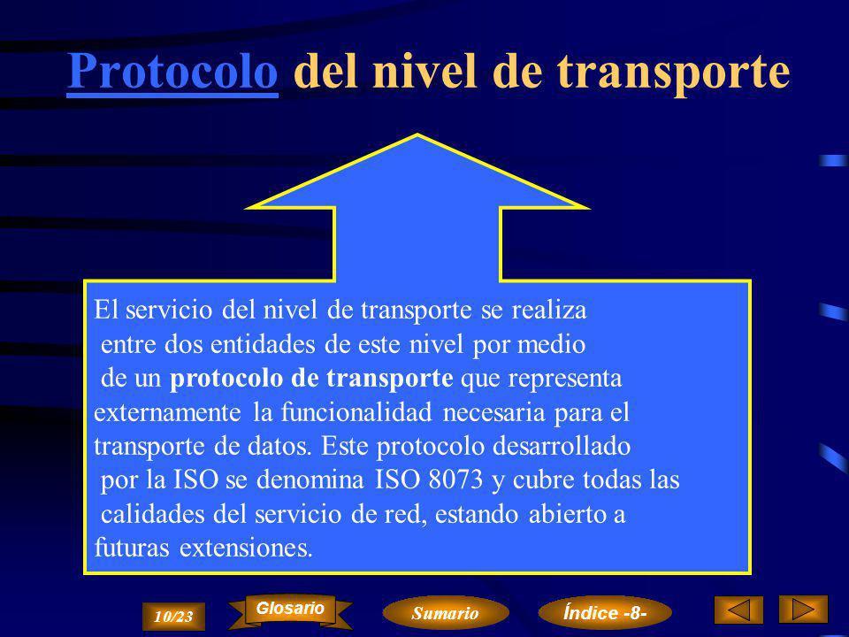 Servicios y operaciones del nivel de transporte Establecimiento de la conexión Indicación de conexión. Aceptación de conexión. Rechazo de conexión. Li