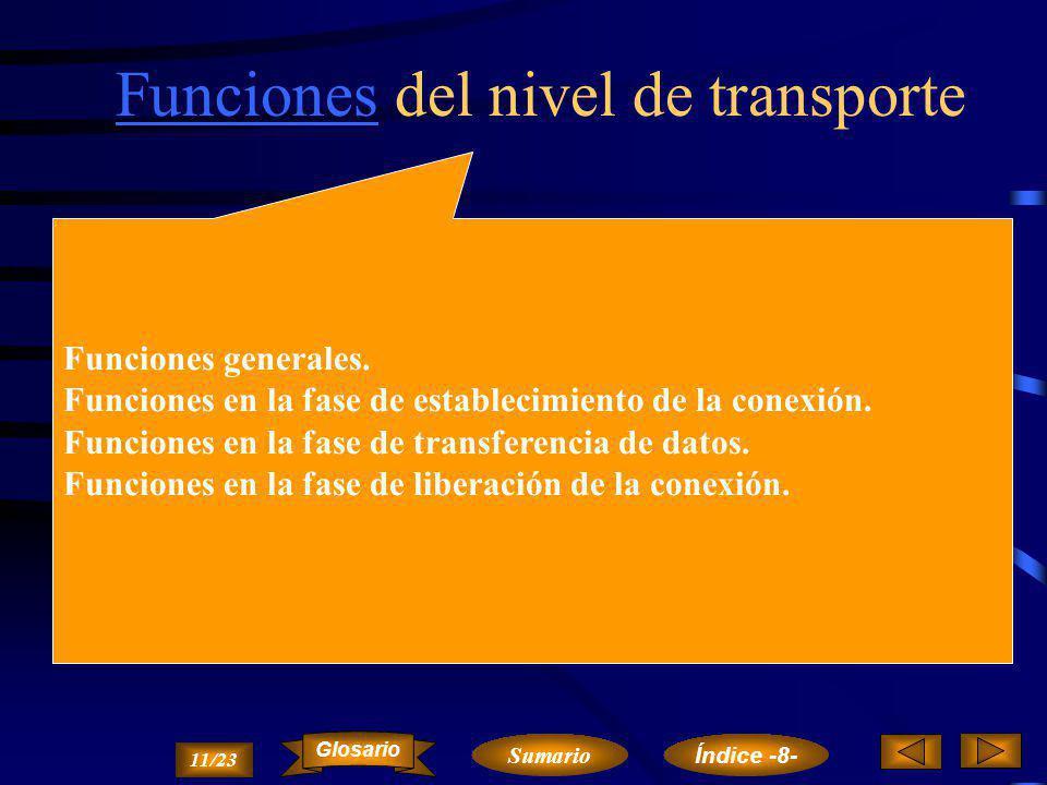 ProtocoloProtocolo del nivel de transporte El servicio del nivel de transporte se realiza entre dos entidades de este nivel por medio de un protocolo de transporte que representa externamente la funcionalidad necesaria para el transporte de datos.