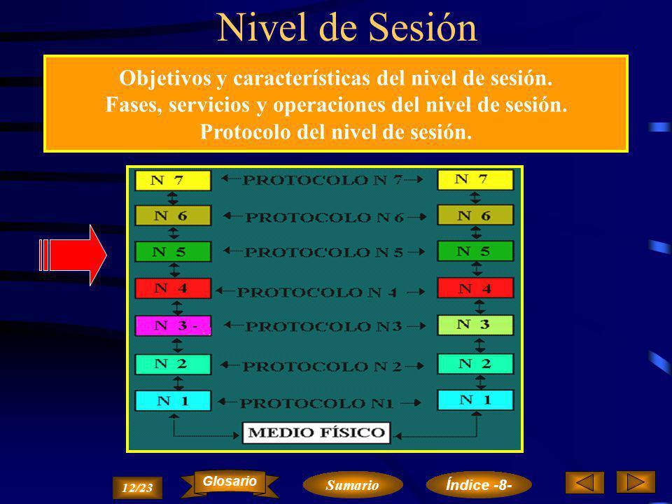 FuncionesFunciones del nivel de transporte Funciones generales. Funciones en la fase de establecimiento de la conexión. Funciones en la fase de transf
